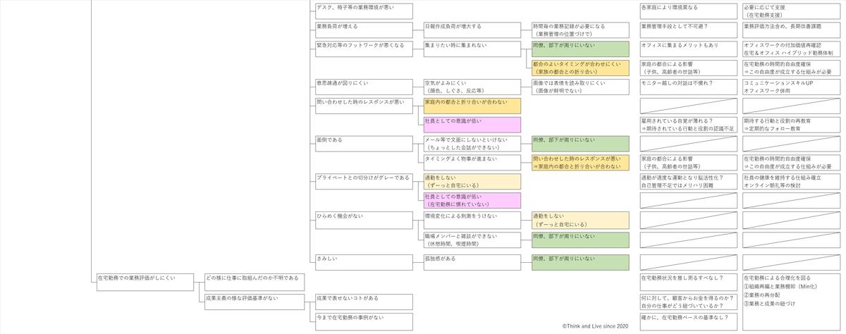 f:id:zuoji319:20200616215252p:plain
