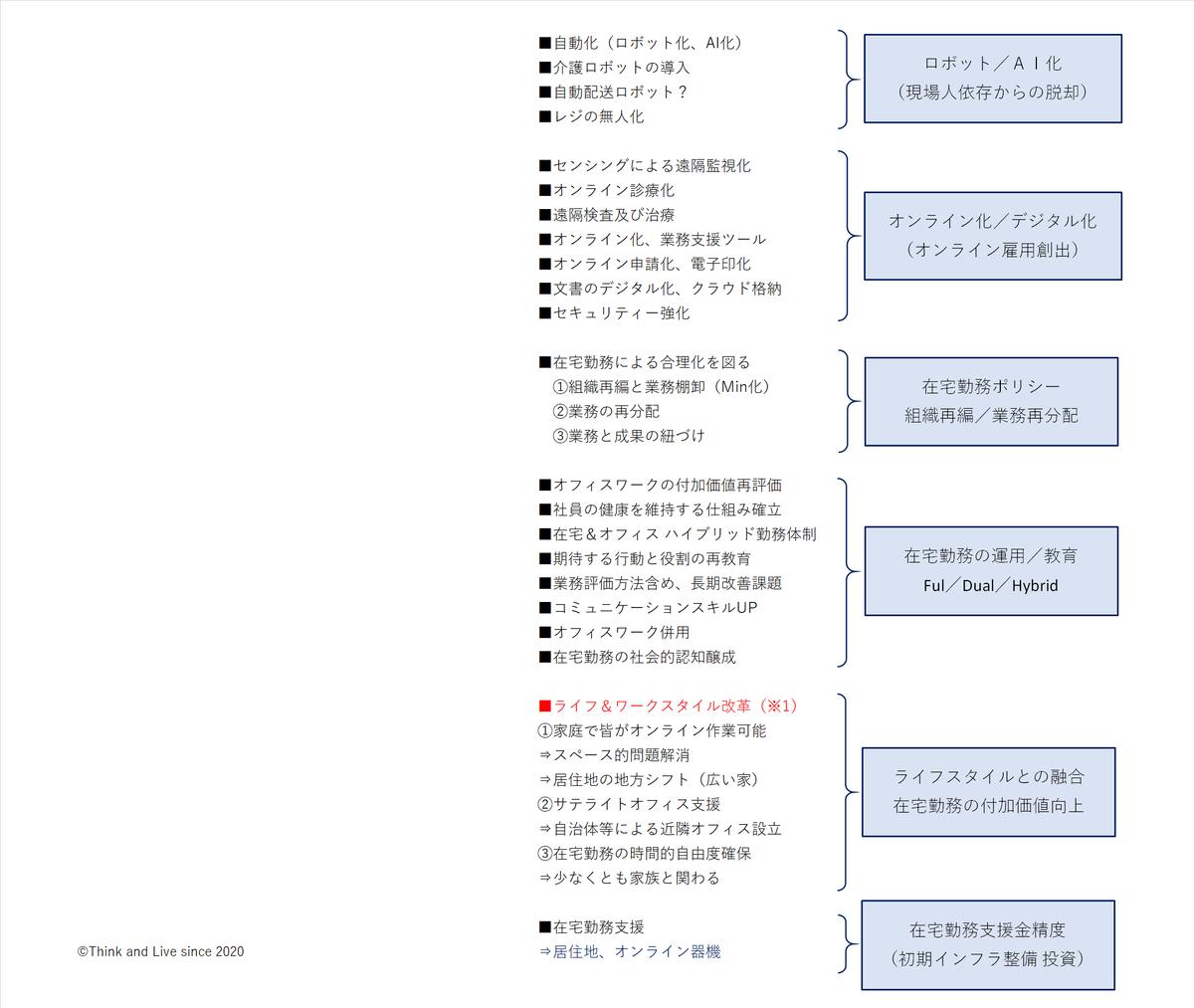 f:id:zuoji319:20200616215312p:plain