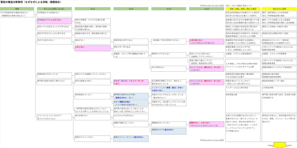 f:id:zuoji319:20200710151046p:plain