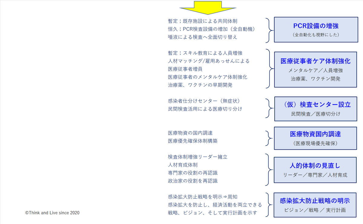 f:id:zuoji319:20200710151116p:plain