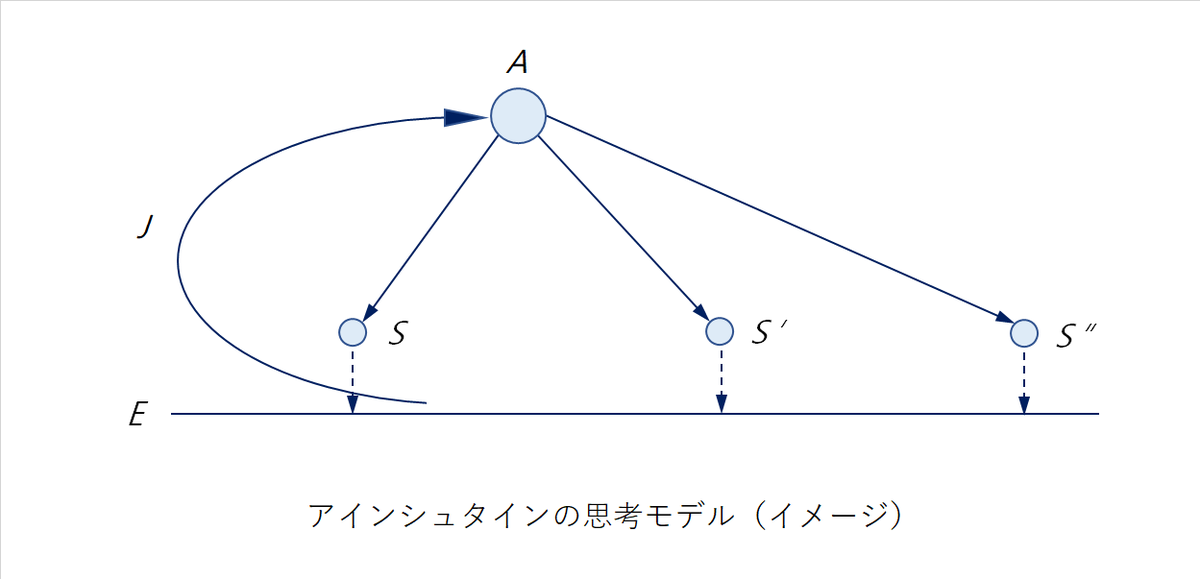f:id:zuoji319:20200717002256p:plain