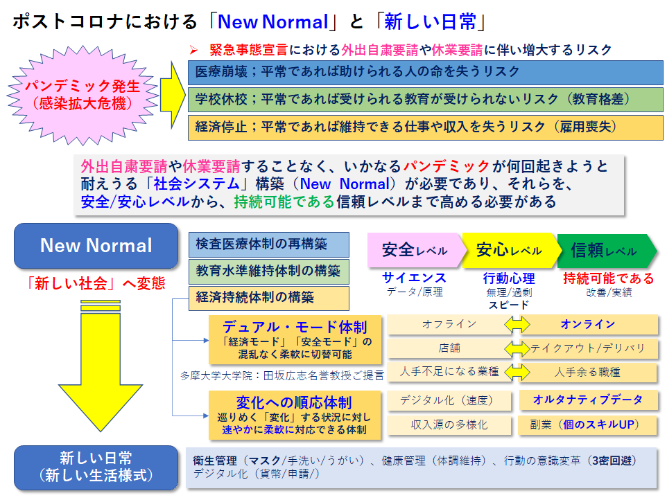 f:id:zuoji319:20200721165221p:plain