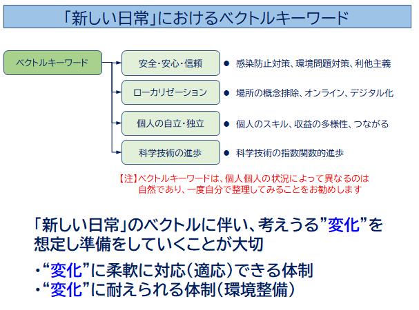 f:id:zuoji319:20200917113245p:plain