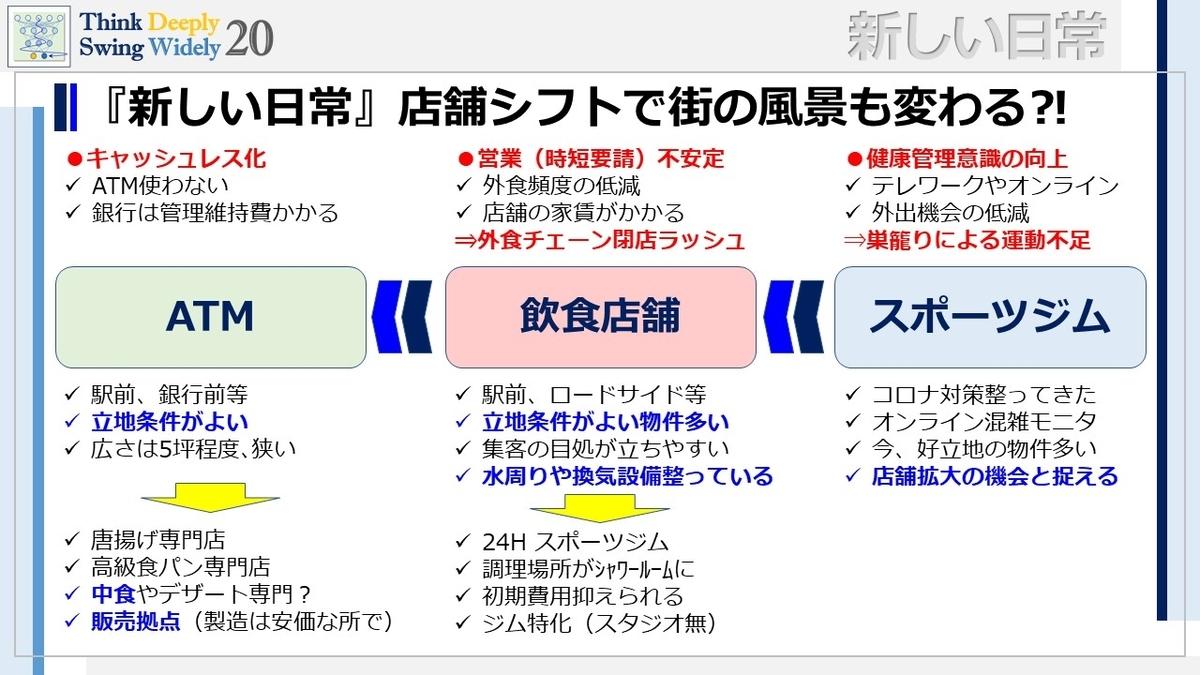f:id:zuoji319:20201222122155j:plain