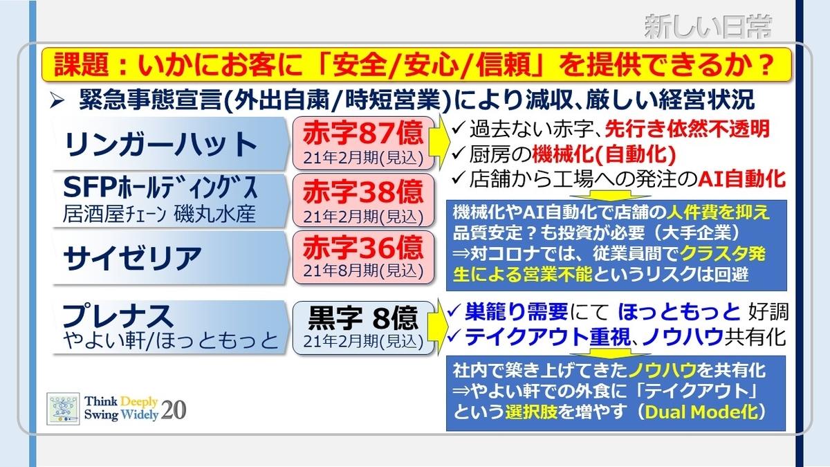 f:id:zuoji319:20210116093334j:plain