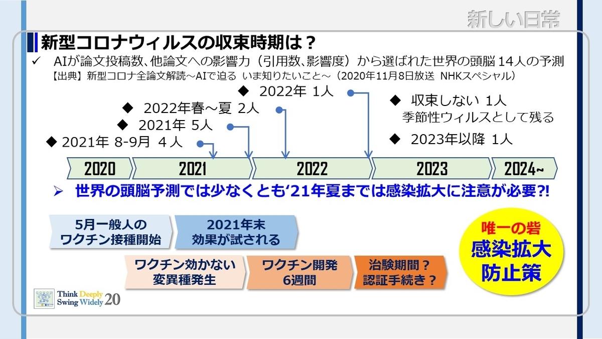 f:id:zuoji319:20210121152451j:plain