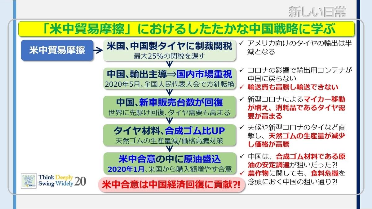 f:id:zuoji319:20210130090446j:plain