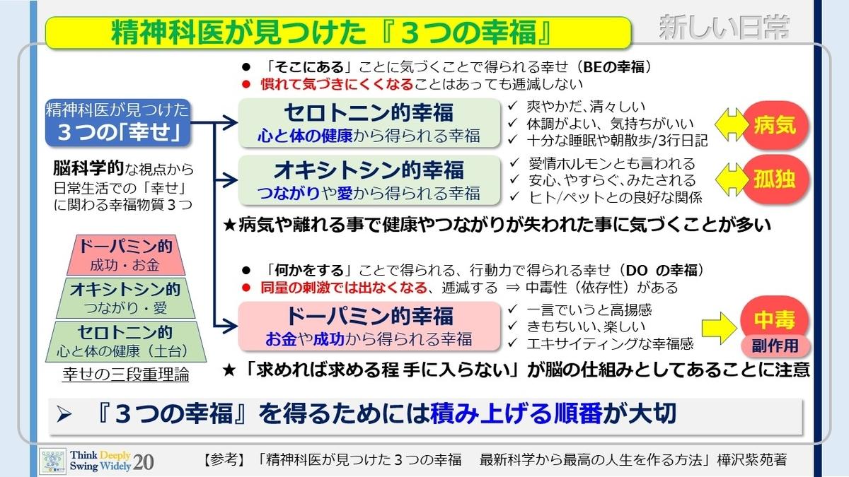 f:id:zuoji319:20210501154403j:plain