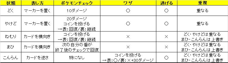 f:id:zurappu:20161215091521p:plain