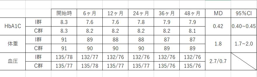 f:id:zuratomo4:20181128004822p:plain