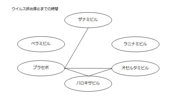 f:id:zuratomo4:20190331163213p:plain
