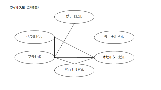 f:id:zuratomo4:20190331163249p:plain