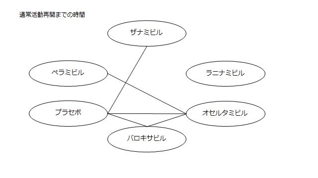 f:id:zuratomo4:20190331163341p:plain
