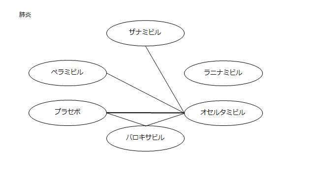 f:id:zuratomo4:20190331163408p:plain