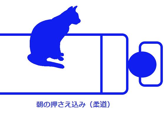 f:id:zuwaiebimi:20210803084541p:plain