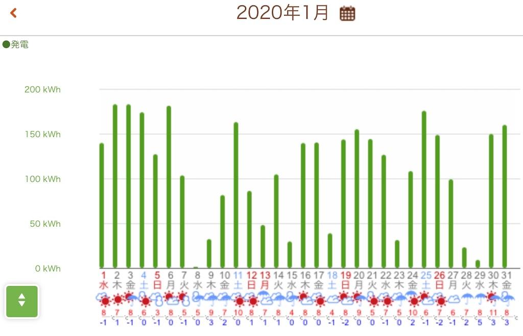 f:id:zuya64:20200201132111j:plain