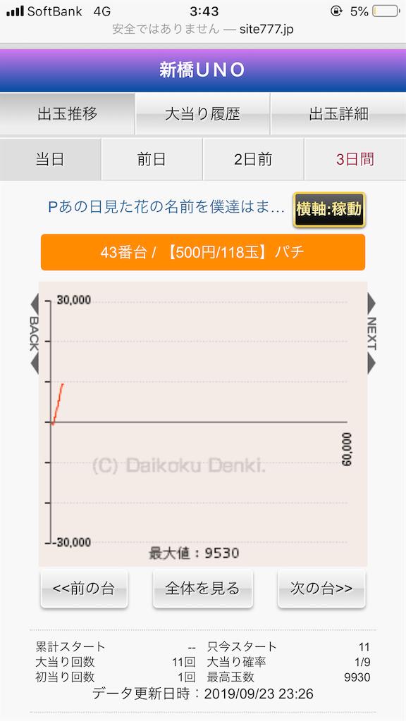 f:id:zuzuhiro-0524:20190924034406p:image