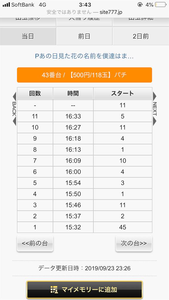 f:id:zuzuhiro-0524:20190924034421p:image