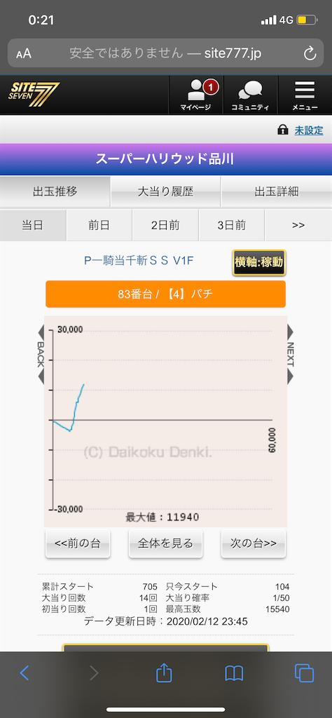 f:id:zuzuhiro-0524:20200213002213p:image