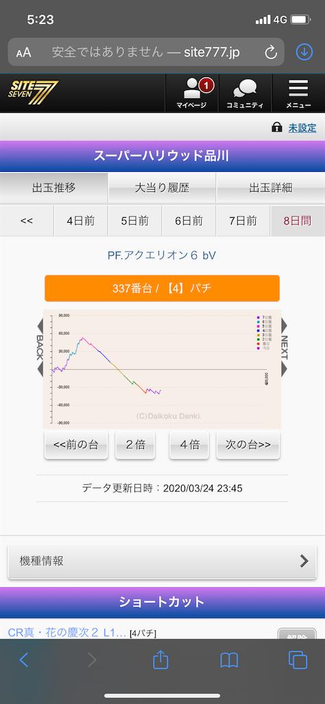 f:id:zuzuhiro-0524:20200325052311p:image