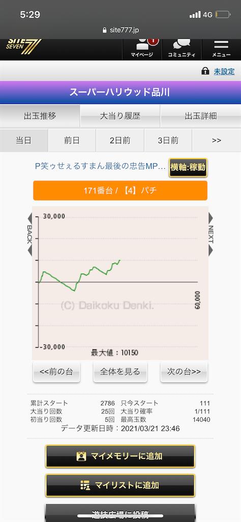 f:id:zuzuhiro-0524:20210322053012p:image