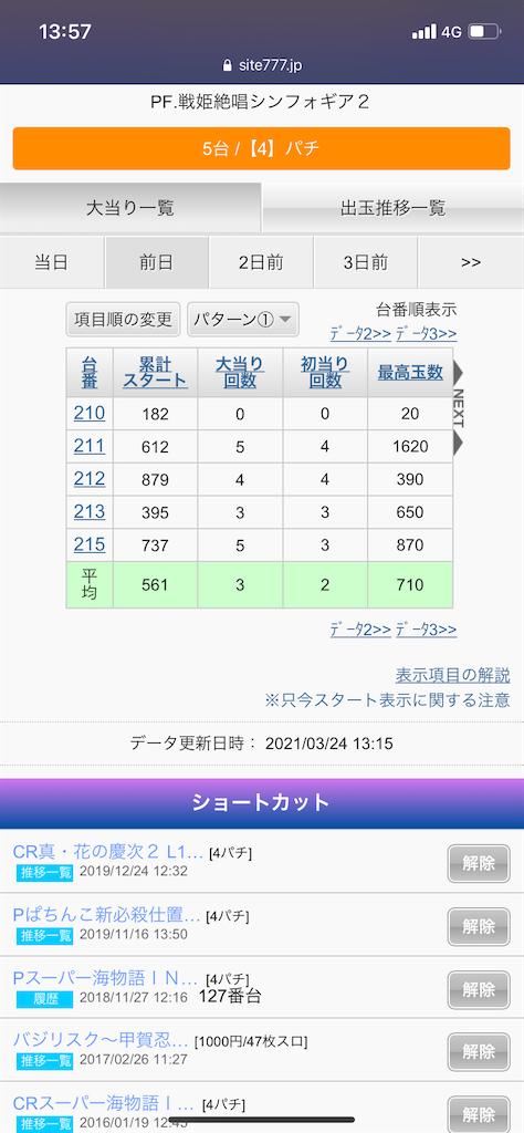 f:id:zuzuhiro-0524:20210324140753p:image
