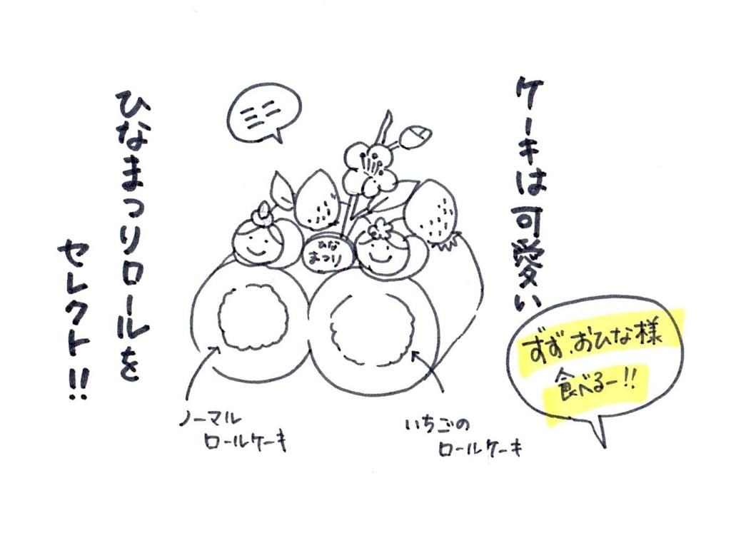 f:id:zuzukocha:20170304092922j:plain