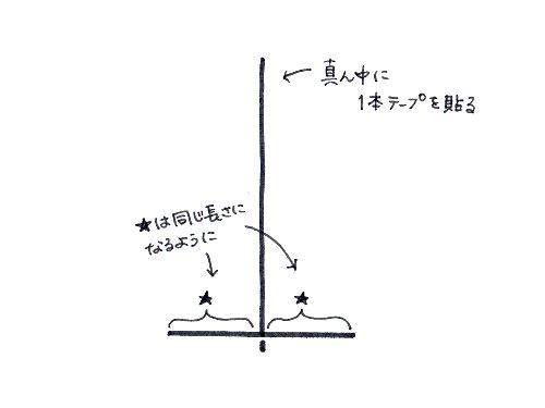 f:id:zuzukocha:20171129125847j:plain