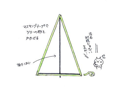 f:id:zuzukocha:20171129125926j:plain