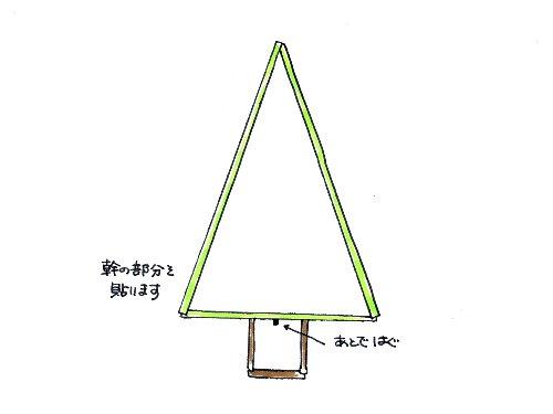 f:id:zuzukocha:20171129130029j:plain