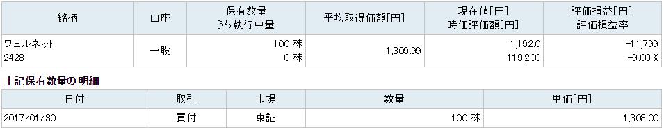 f:id:zuzuzuwork:20171015160053p:plain