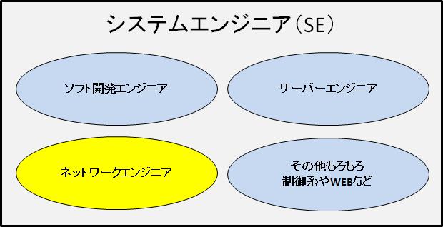 f:id:zuzuzuwork:20171202092204p:plain