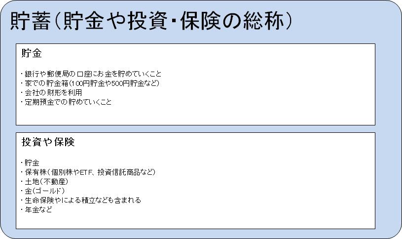 f:id:zuzuzuwork:20180414004548p:plain