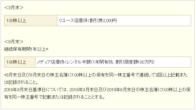 f:id:zuzuzuwork:20180521151919p:plain