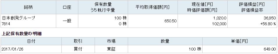 f:id:zuzuzuwork:20180530010749p:plain