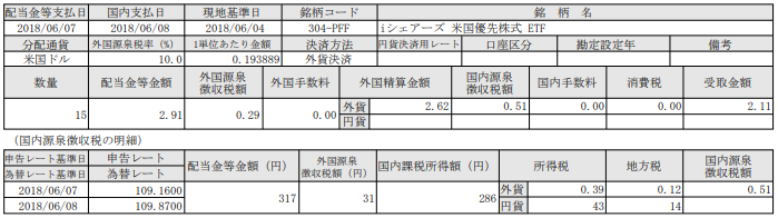 f:id:zuzuzuwork:20180621234840p:plain