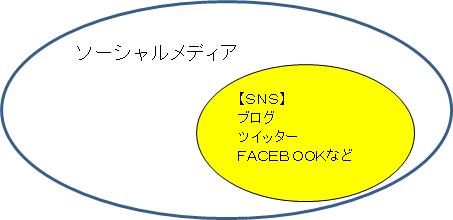 f:id:zuzuzuwork:20180810095743p:plain