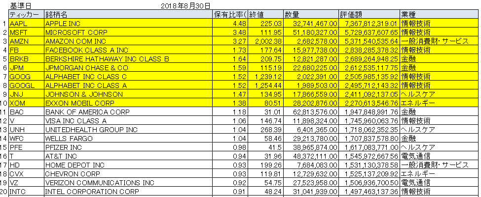 f:id:zuzuzuwork:20180901185538p:plain