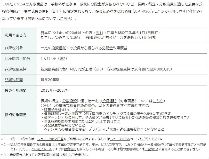 f:id:zuzuzuwork:20181105001056p:plain