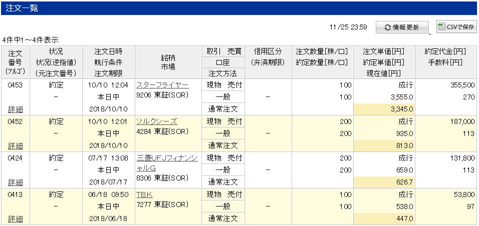 f:id:zuzuzuwork:20181126000124p:plain