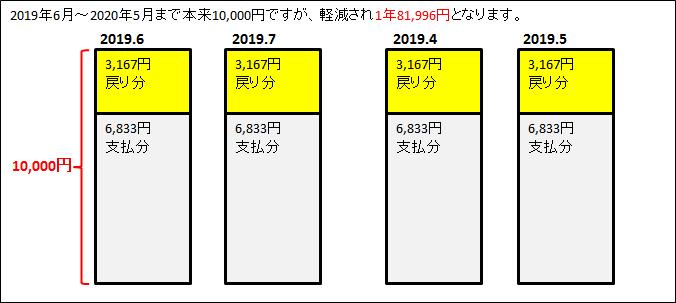 f:id:zuzuzuwork:20181207004119p:plain