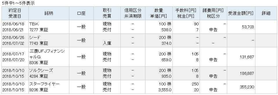 f:id:zuzuzuwork:20181229213958p:plain