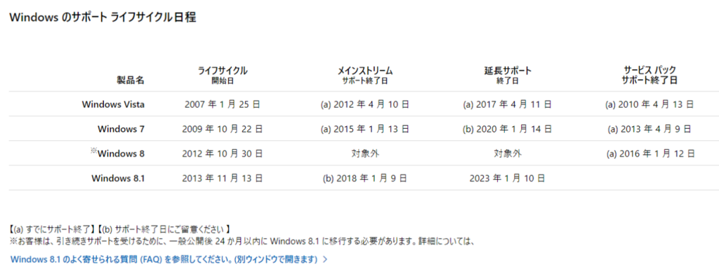 f:id:zuzuzuwork:20190213002627p:plain