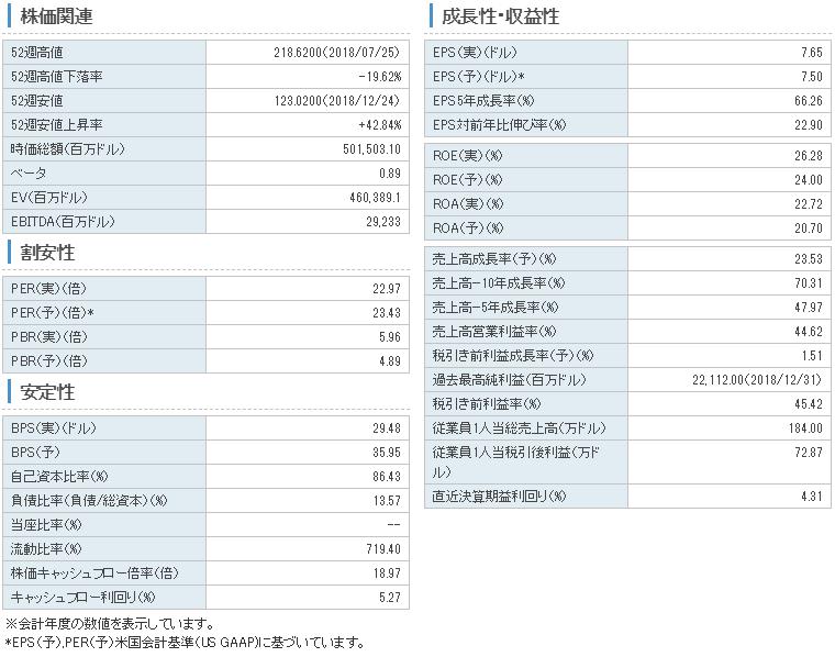f:id:zuzuzuwork:20190407120904p:plain
