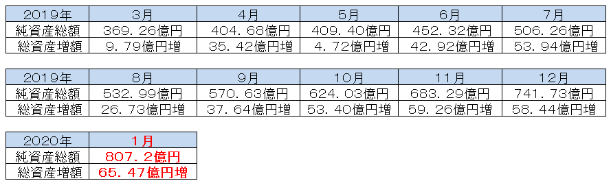 f:id:zuzuzuwork:20200219234630p:plain