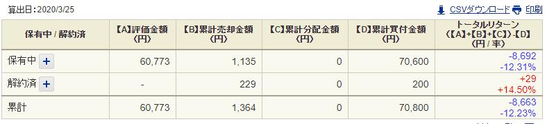 f:id:zuzuzuwork:20200327003258p:plain
