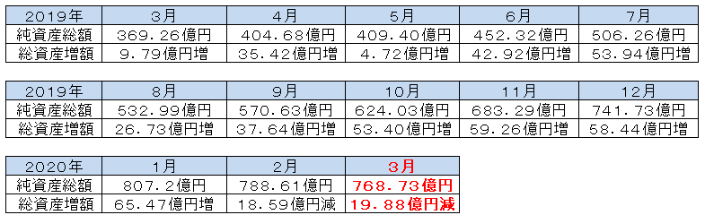 f:id:zuzuzuwork:20200419203652p:plain