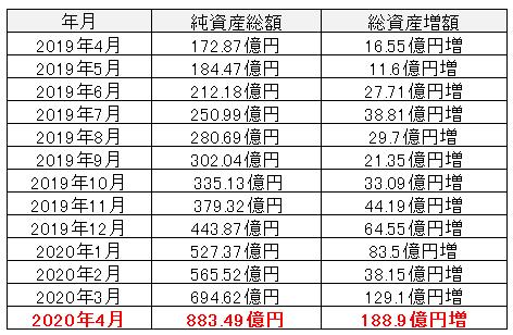 f:id:zuzuzuwork:20200519233838p:plain