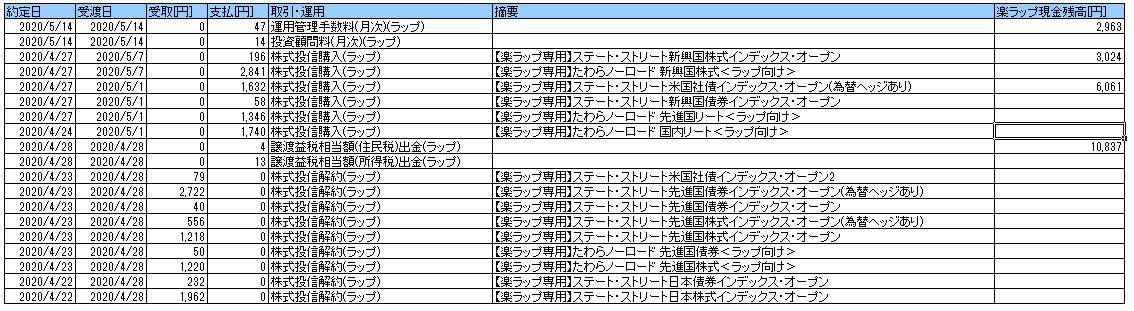 f:id:zuzuzuwork:20200521161702p:plain