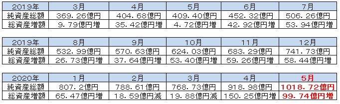 f:id:zuzuzuwork:20200626225833p:plain